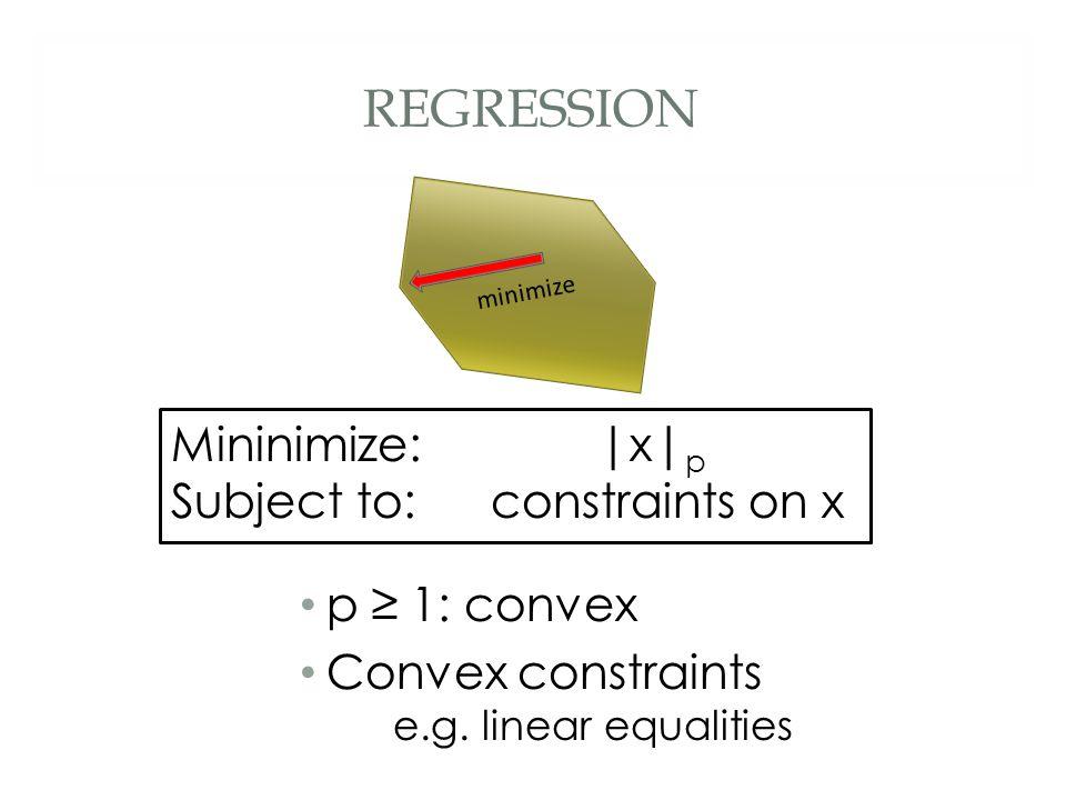 REGRESSION p ≥ 1: convex Convex constraints e.g.
