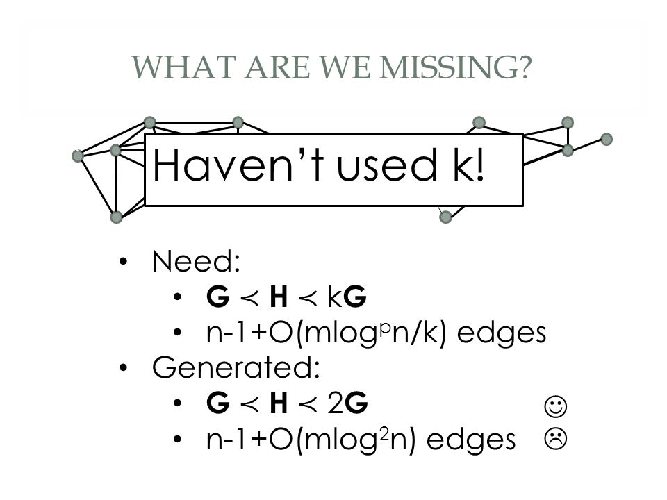 WHAT ARE WE MISSING? Need: G ≺ H ≺ k G n-1+O(mlog p n/k) edges Generated: G ≺ H ≺ 2 G n-1+O(mlog 2 n) edges `` Haven't used k! 