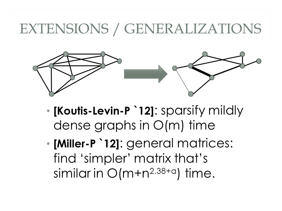 EXTENSIONS / GENERALIZATIONS [Koutis-Levin-P `12] : sparsify mildly dense graphs in O(m) time [Miller-P `12] : general matrices: find 'simpler' matrix that's similar in O(m+n 2.38+a ) time.