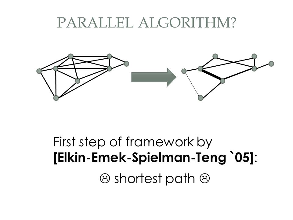 First step of framework by [Elkin-Emek-Spielman-Teng `05] : `` PARALLEL ALGORITHM?  shortest path 
