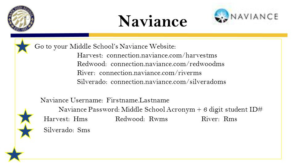Naviance Go to your Middle School's Naviance Website: Harvest: connection.naviance.com/harvestms Redwood: connection.naviance.com/redwoodms River: connection.naviance.com/riverms Silverado: connection.naviance.com/silveradoms Naviance Username: Firstname.Lastname Naviance Password: Middle School Acronym + 6 digit student ID# Harvest: Hms Redwood: Rwms River: Rms Silverado: Sms