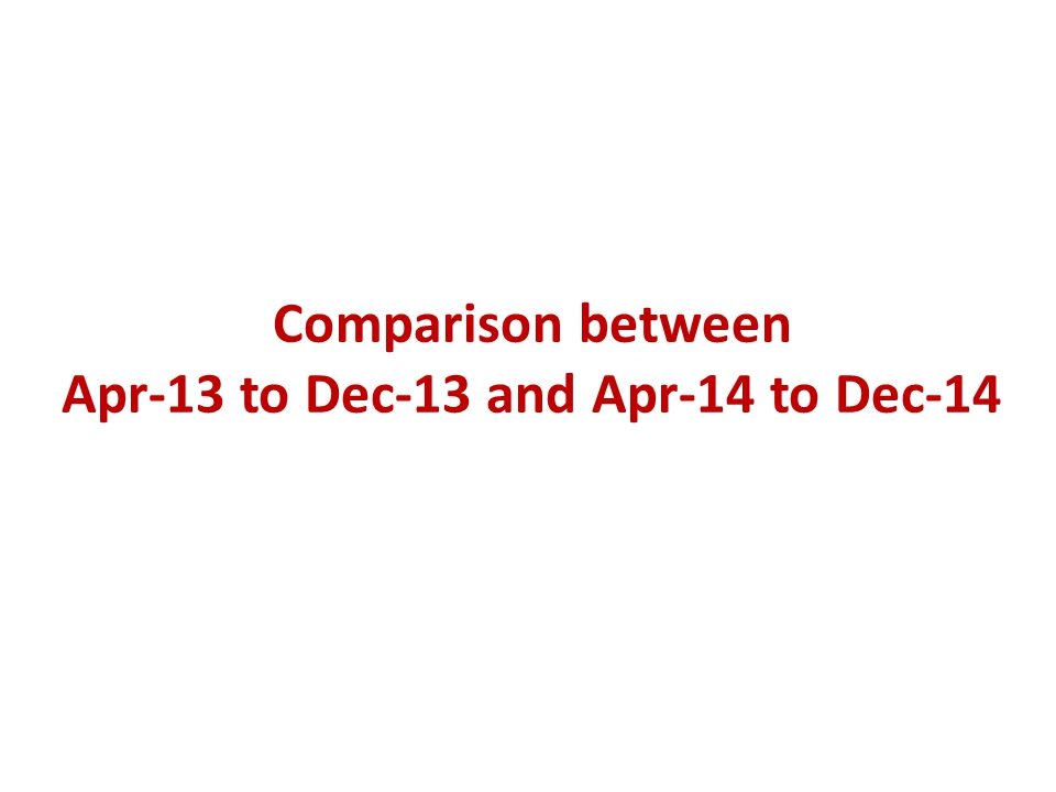 Comparison between Apr-13 to Dec-13 and Apr-14 to Dec-14