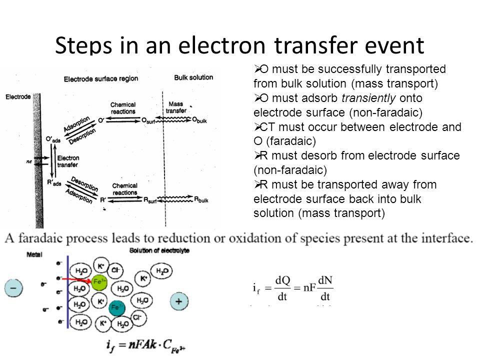 Mengapa elektron berpindah EFEF E redox EFEF Reduction Oxidation E E