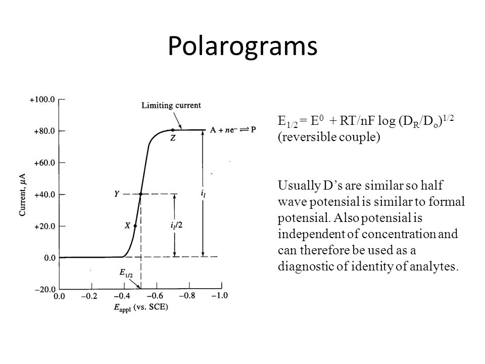 Polarography A = 4  (3mt/4  d) 2/3 = 0.85(mt) 2/3 Mass flow rate of drop Density of drop We can substitute this into Cottrell Equation i(t) = nFACD 1/2 /  1/2 t 1/2 Giving the Ilkovich Equation: i d = 708nD 1/2 m 2/3 t 1/6 C I has units of Amps when D is in cm 2 s -1,m is in g/s and t is in seconds.