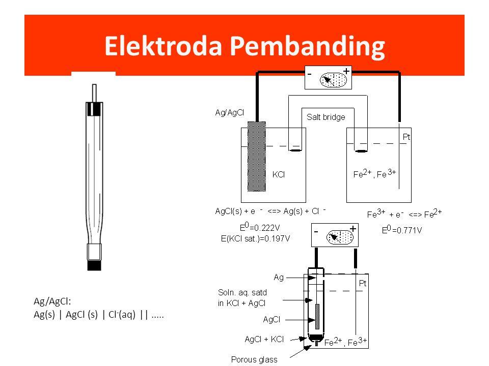 Potensiometri Pengukuran potensial listrik dari suatu Sel Elektrokimia untuk mendapatkan informasi mengenai bahan kimia yang ada pada sel tsb (conc.,