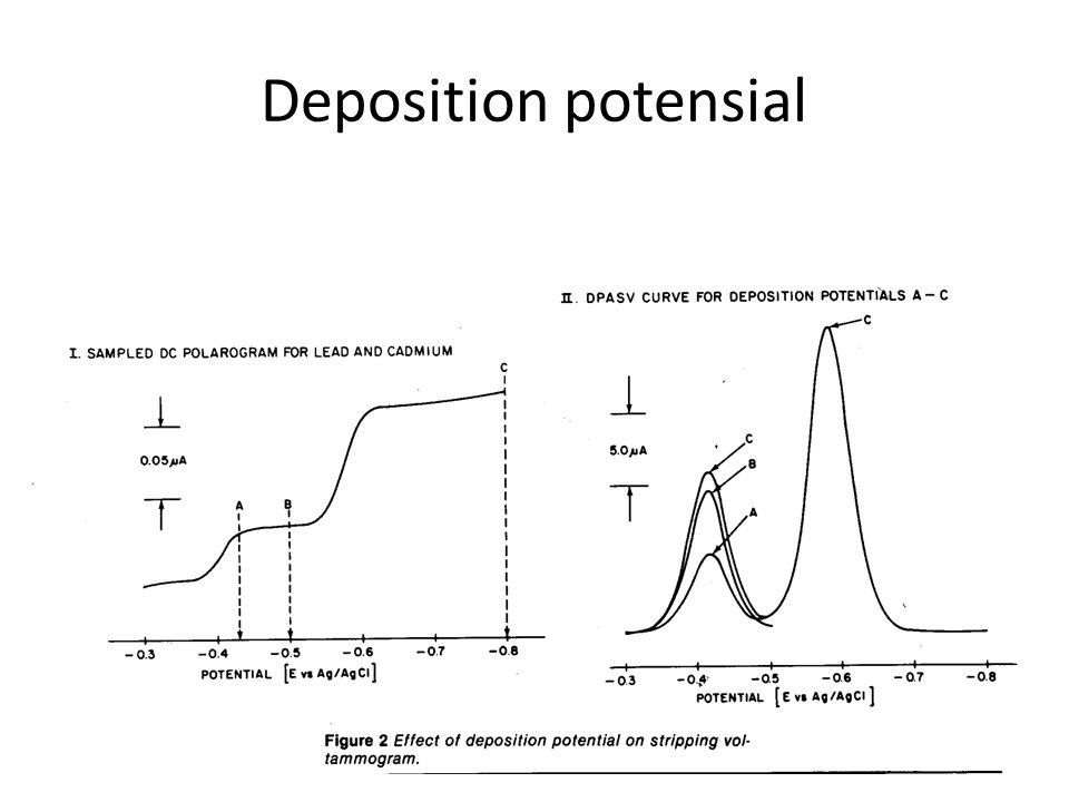 Stripping voltametri Preconcentration technique. 1. Preconcentration or accumulation step. Here the analyte species is collected onto/into the working