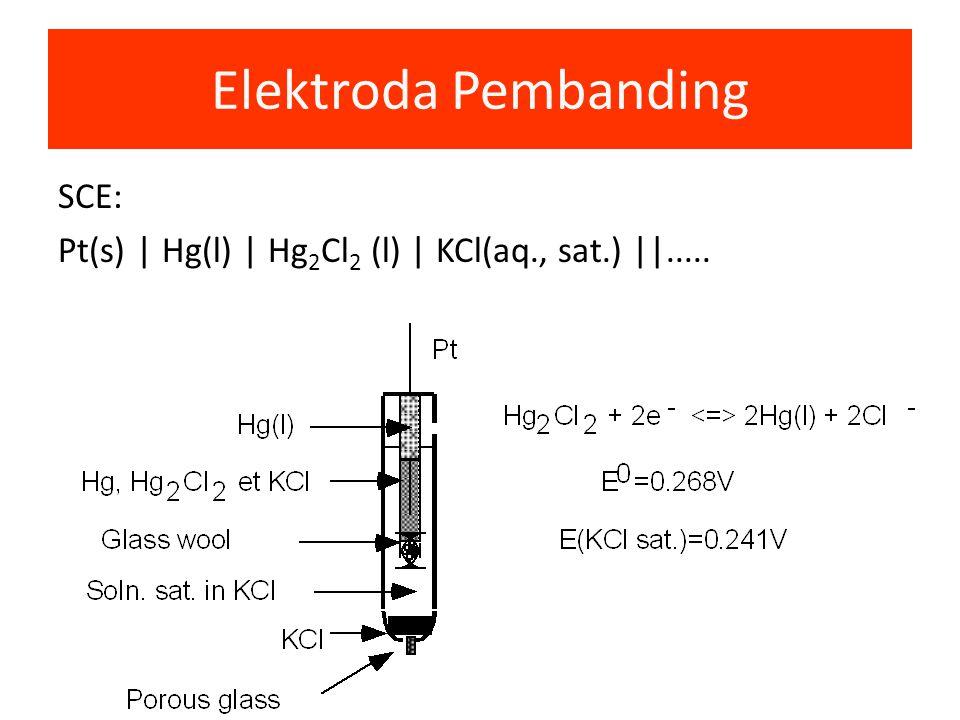 Elektroda Pembanding Ag/AgCl: Ag(s)   AgCl (s)   Cl - (aq)   .....