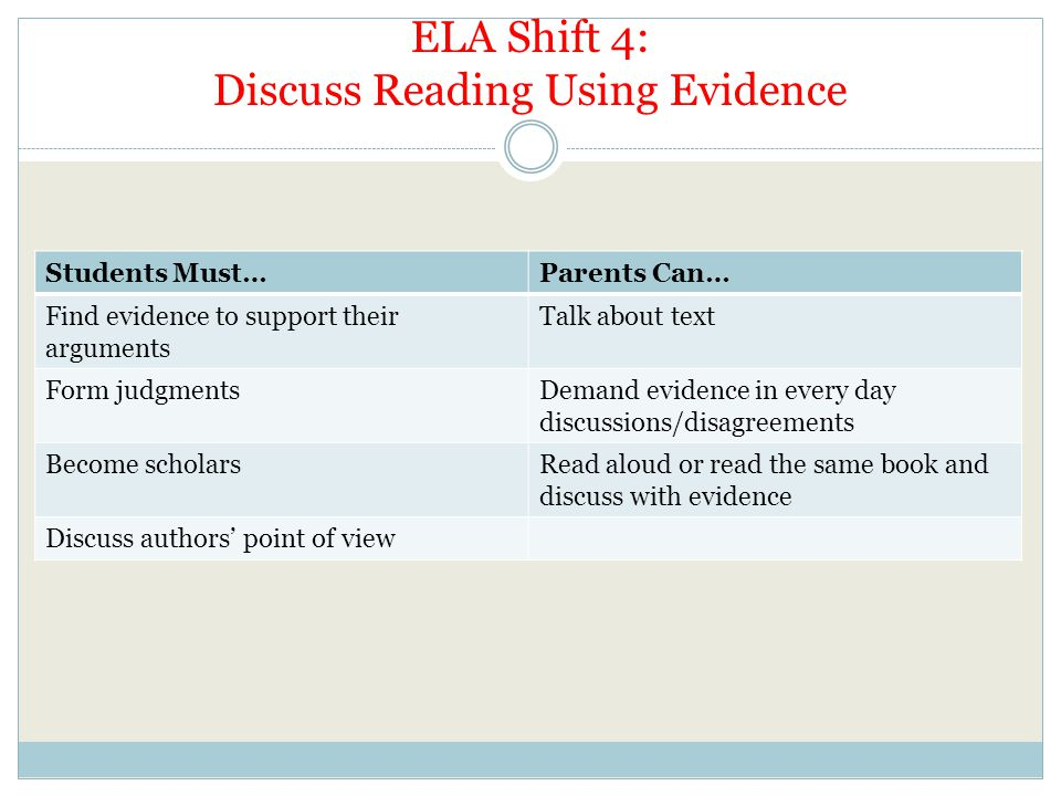 ELA Shift 4: Discuss Reading Using Evidence Students Must…Parents Can… Find evidence to support their arguments Talk about text Form judgmentsDemand e