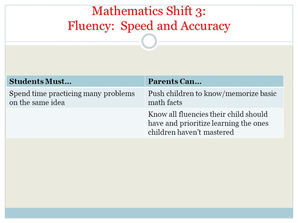 Mathematics Shift 3: Fluency: Speed and Accuracy Students Must…Parents Can… Spend time practicing many problems on the same idea Push children to know