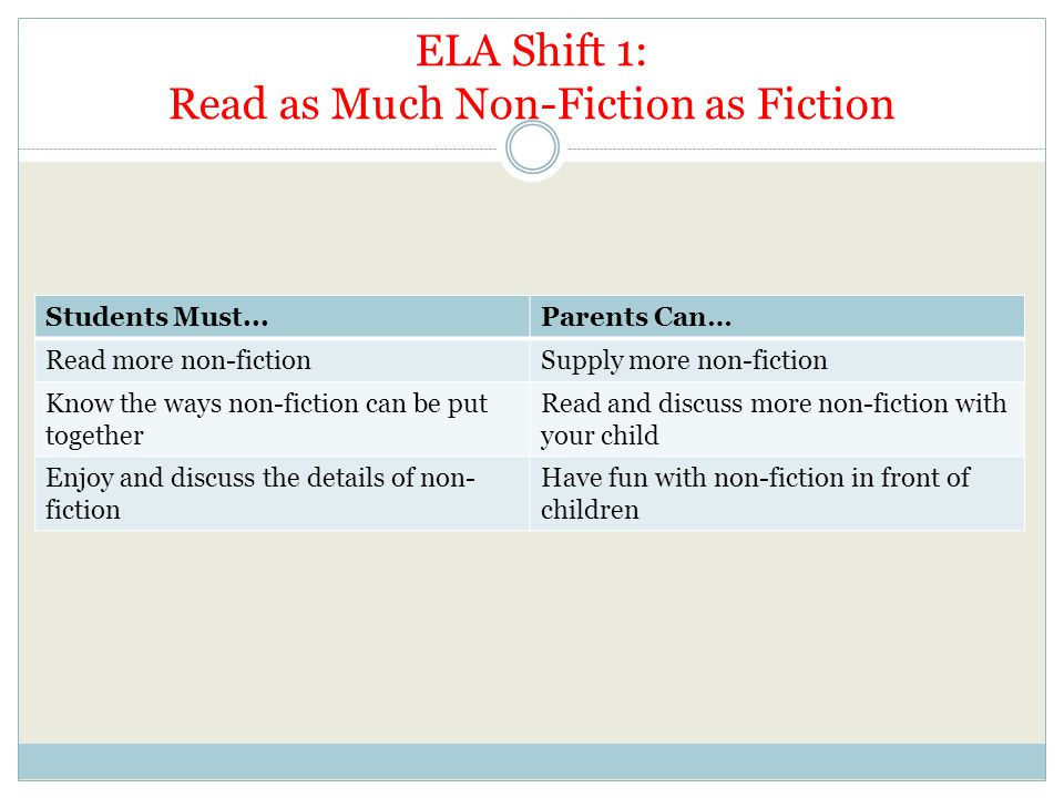 ELA Shift 1: Read as Much Non-Fiction as Fiction Students Must...Parents Can… Read more non-fictionSupply more non-fiction Know the ways non-fiction c
