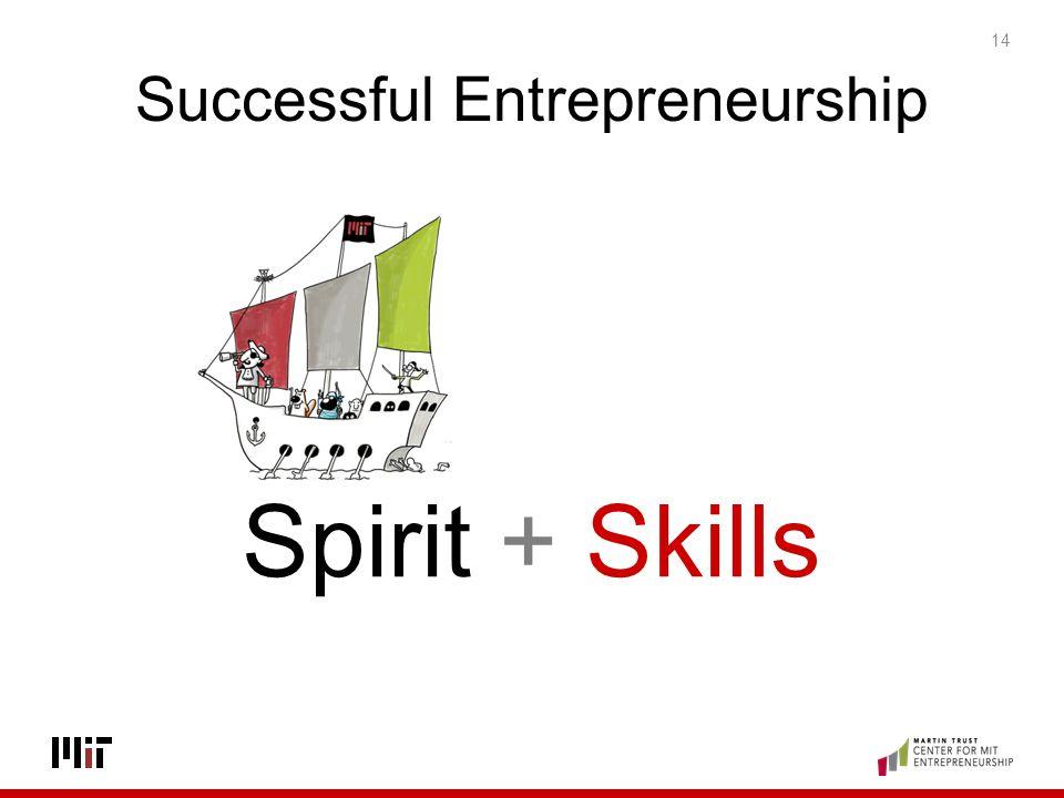 Importance of Spirit 13