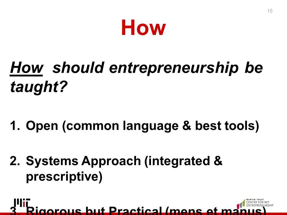 14 Spirit + Skills Successful Entrepreneurship