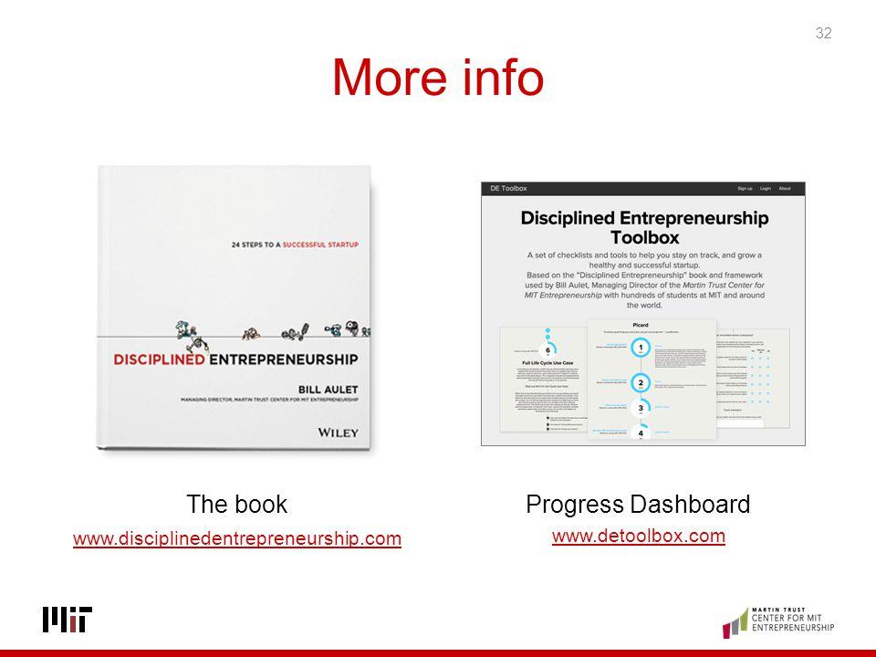 Examples of Disciplined Entrepreneurship 31