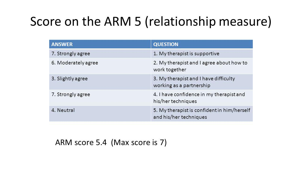 Score on the ARM 5 (relationship measure) ANSWERQUESTION 7. Strongly agree1. My therapist is supportive 6. Moderately agree2. My therapist and I agree