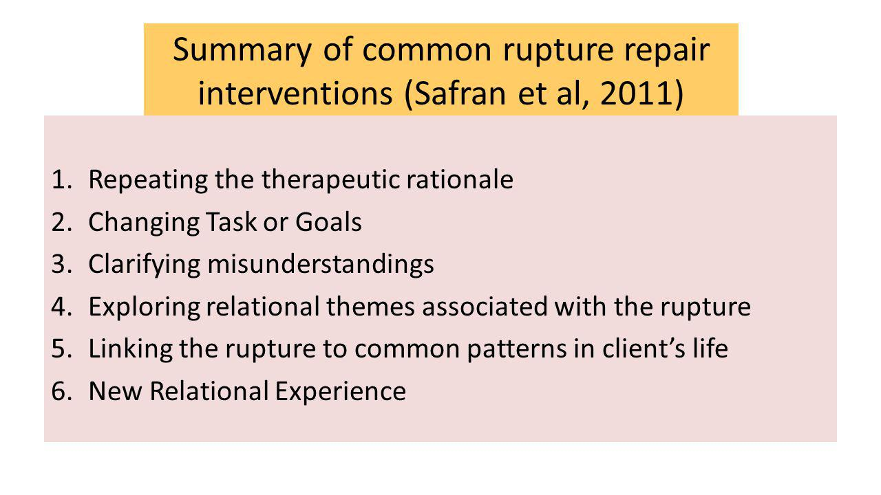 Summary of common rupture repair interventions (Safran et al, 2011) 1.Repeating the therapeutic rationale 2.Changing Task or Goals 3.Clarifying misunderstandings 4.Exploring relational themes associated with the rupture 5.Linking the rupture to common patterns in client's life 6.New Relational Experience