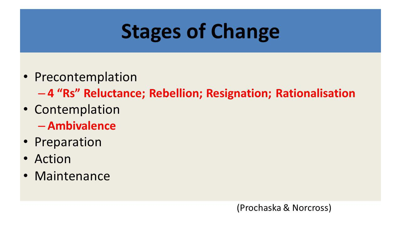 Stages of Change Precontemplation – 4 Rs Reluctance; Rebellion; Resignation; Rationalisation Contemplation – Ambivalence Preparation Action Maintenance (Prochaska & Norcross)