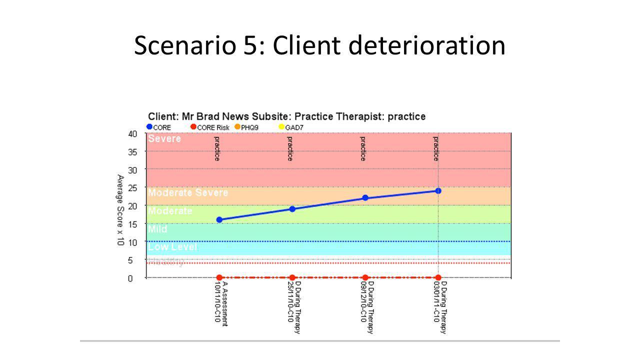 Scenario 5: Client deterioration