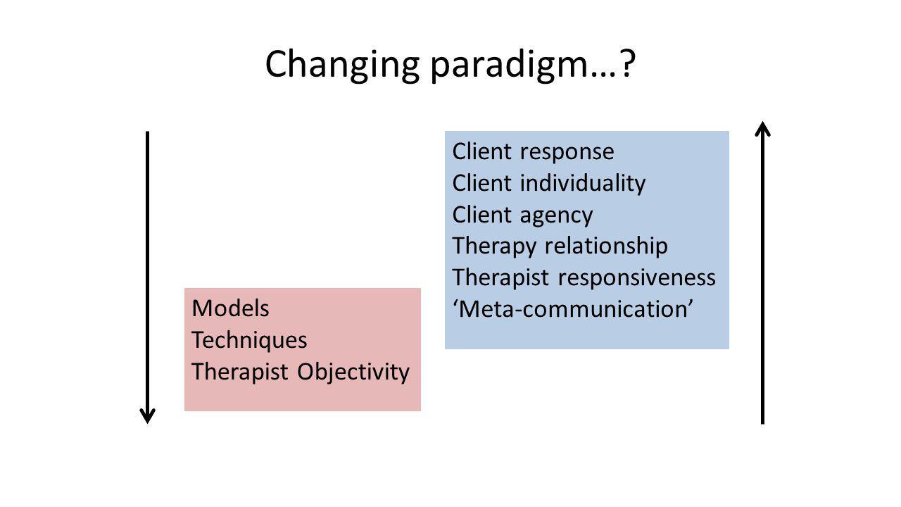 Changing paradigm….