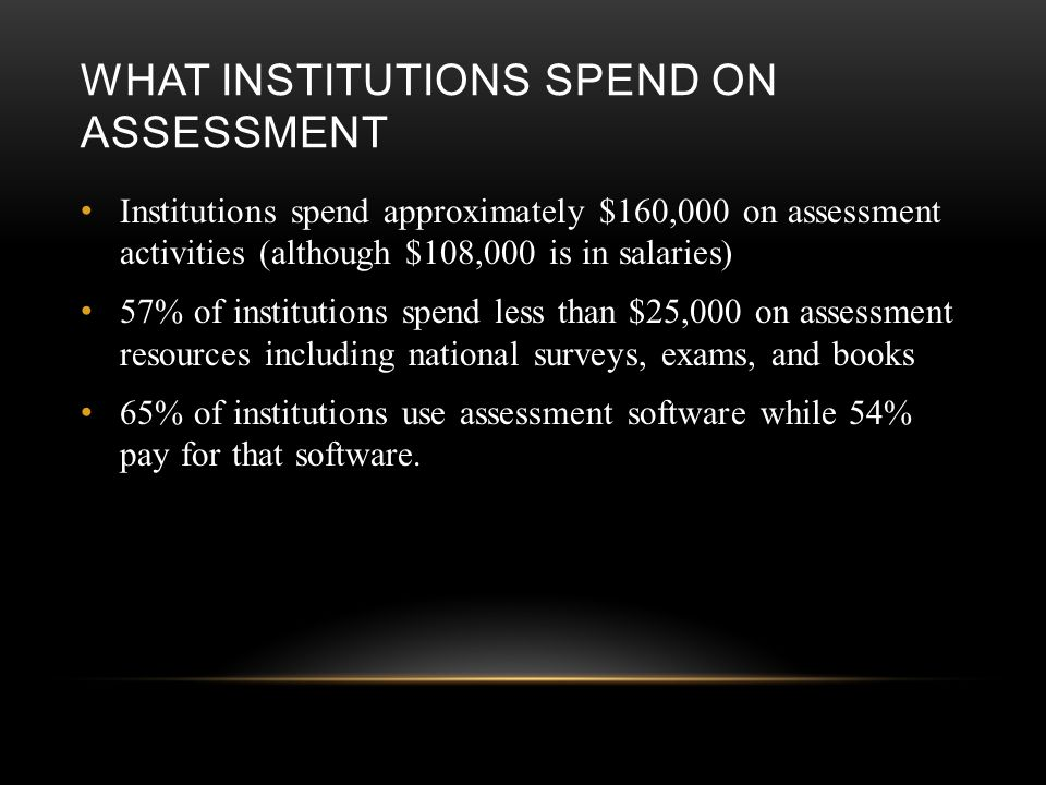 WHAT INSTITUTIONS SPEND ON ASSESSMENT Institutions spend approximately $160,000 on assessment activities (although $108,000 is in salaries) 57% of institutions spend less than $25,000 on assessment resources including national surveys, exams, and books 65% of institutions use assessment software while 54% pay for that software.