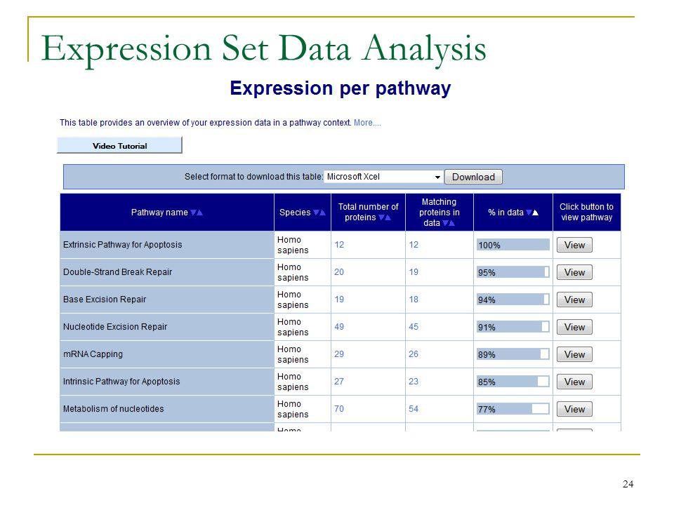 Expression Set Data Analysis 24