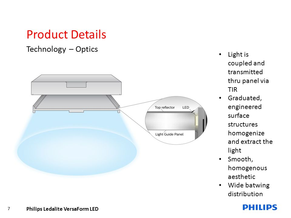 Philips Ledalite VersaForm LED 18 Product Overview Competitive Summary – Performance Competition Peak distribution at 0 degrees 46W per luminaire 2.26 max:min Wasted light below luminaire 13% less light between luminaires 22% more energy
