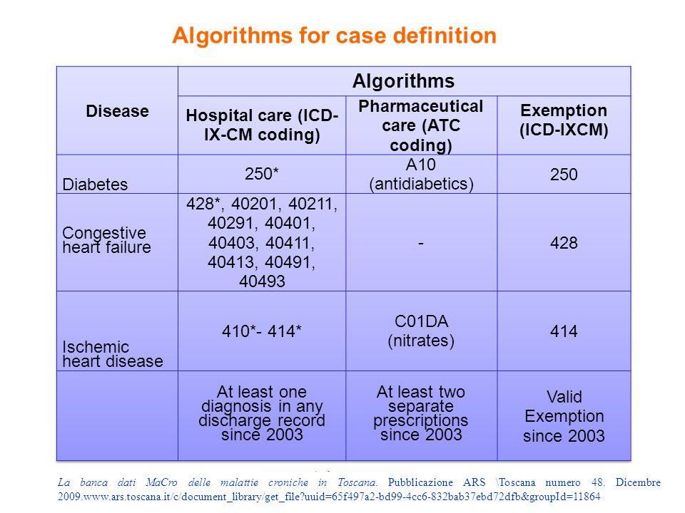 Algorithms for case definition La banca dati MaCro delle malattie croniche in Toscana.