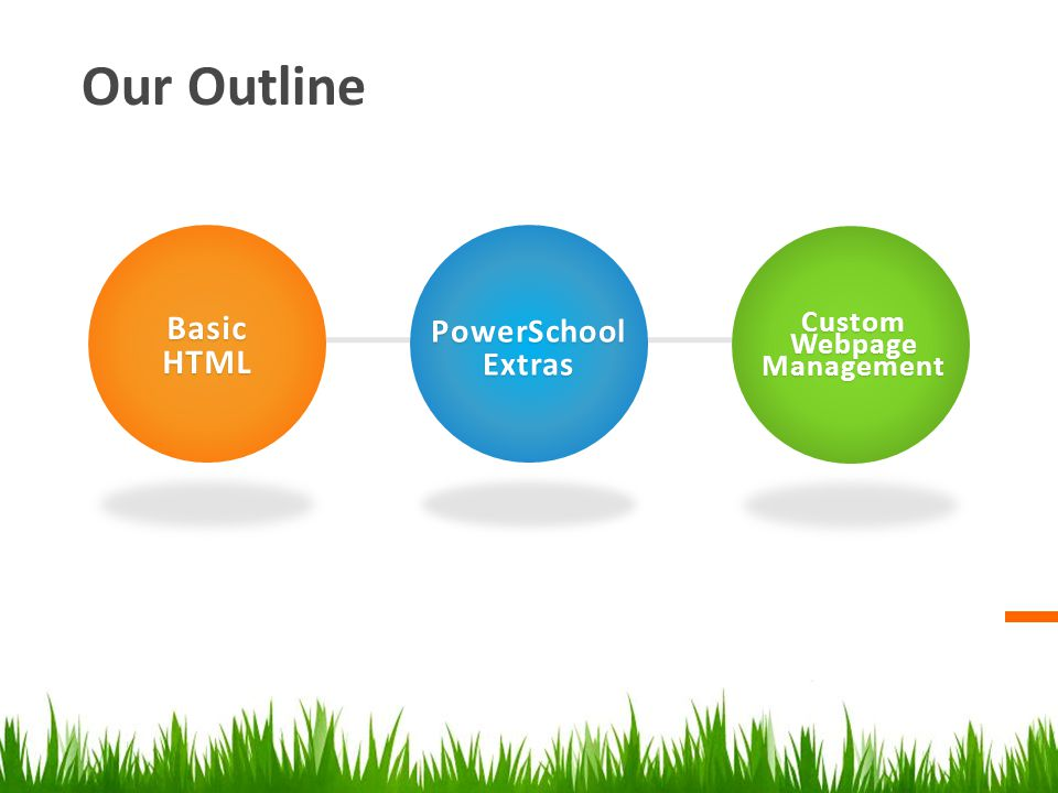 Our Outline BasicHTML PowerSchoolExtras Custom Webpage Management