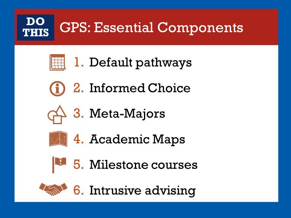 GPS: Essential Components 1. Default pathways 2. Informed Choice 3. Meta-Majors 4. Academic Maps 5. Milestone courses 6. Intrusive advising DO THIS