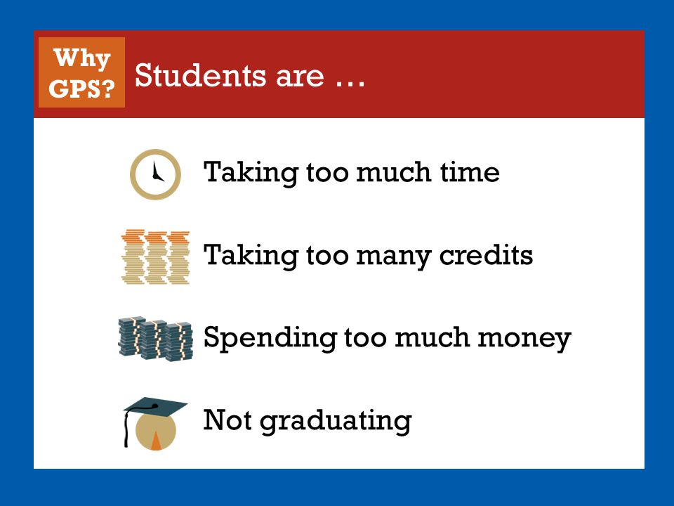 Students are … Taking too much time Taking too many credits Spending too much money Not graduating Why GPS?