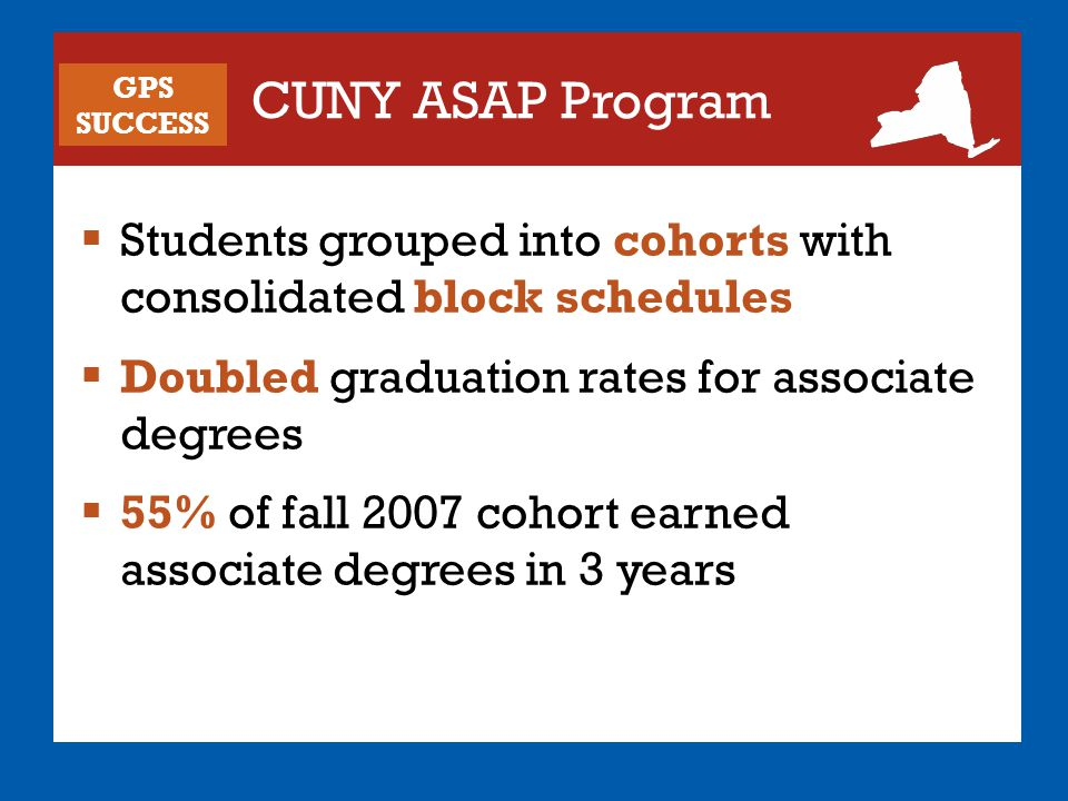 CUNY ASAP Program  Students grouped into cohorts with consolidated block schedules  Doubled graduation rates for associate degrees  55% of fall 200