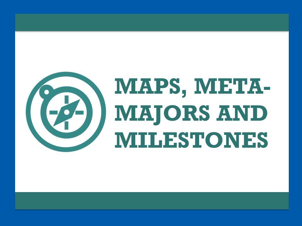 MAPS, META- MAJORS AND MILESTONES