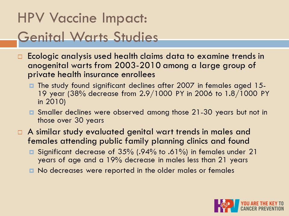 HPV Vaccine Impact: Genital Warts Studies  Ecologic analysis used health claims data to examine trends in anogenital warts from 2003-2010 among a large group of private health insurance enrollees  The study found significant declines after 2007 in females aged 15- 19 year (38% decrease from 2.9/1000 PY in 2006 to 1.8/1000 PY in 2010)  Smaller declines were observed among those 21-30 years but not in those over 30 years  A similar study evaluated genital wart trends in males and females attending public family planning clinics and found  Significant decrease of 35% (.94% to.61%) in females under 21 years of age and a 19% decrease in males less than 21 years  No decreases were reported in the older males or females