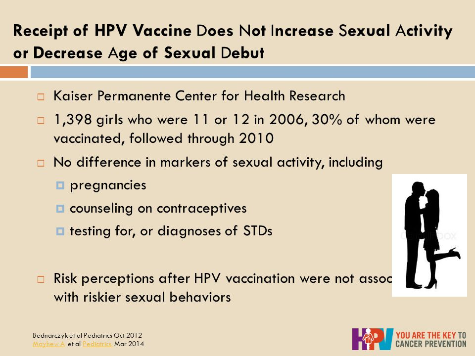 Receipt of HPV Vaccine Does Not Increase Sexual Activity or Decrease Age of Sexual Debut  Kaiser Permanente Center for Health Research  1,398 girls who were 11 or 12 in 2006, 30% of whom were vaccinated, followed through 2010  No difference in markers of sexual activity, including  pregnancies  counseling on contraceptives  testing for, or diagnoses of STDs  Risk perceptions after HPV vaccination were not associated with riskier sexual behaviors Bednarczyk et al Pediatrics Oct 2012 Mayhew A Mayhew A et al Pediatrics.