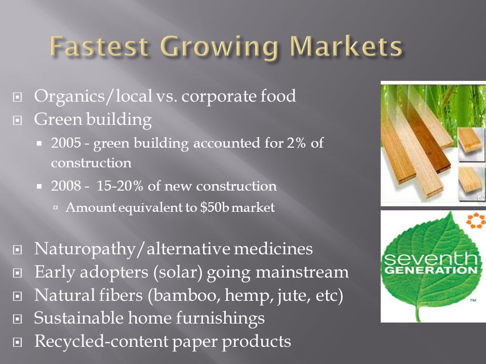  Organics/local vs. corporate food  Green building  2005 - green building accounted for 2% of construction  2008 - 15-20% of new construction  Am