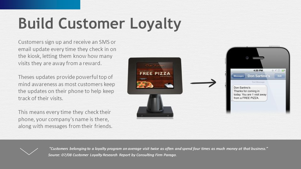 Build Customer Loyalty Customers sign up and receive an SMS or email update every time they check in on the kiosk, letting them know how many visits they are away from a reward.
