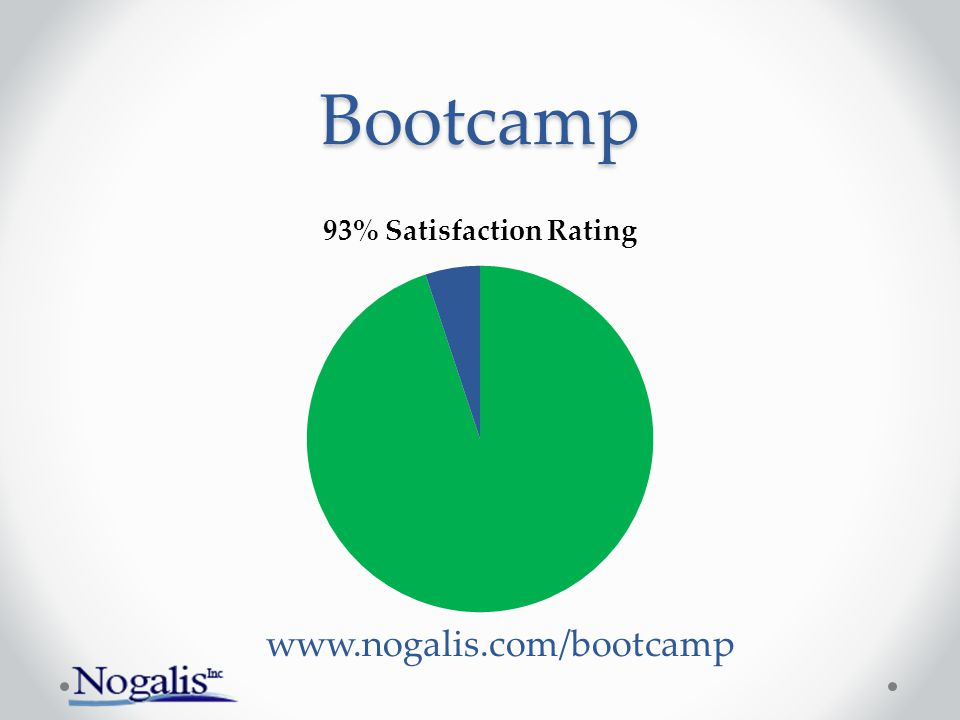 Bootcamp www.nogalis.com/bootcamp