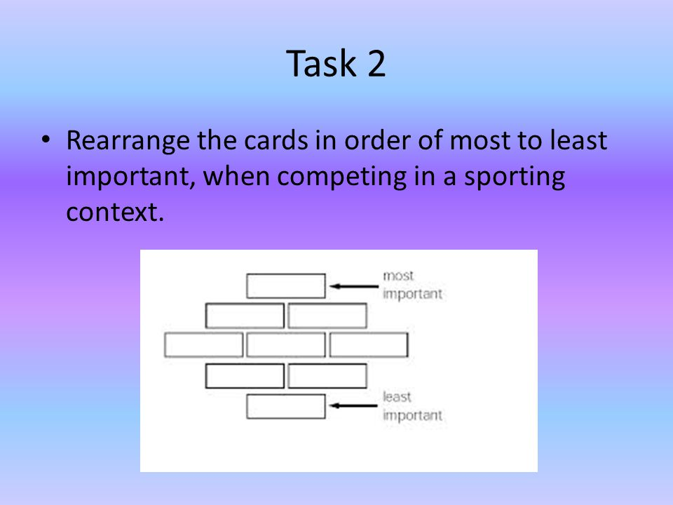 Task 2 Rearrange the cards in order of most to least important, when competing in a sporting context.