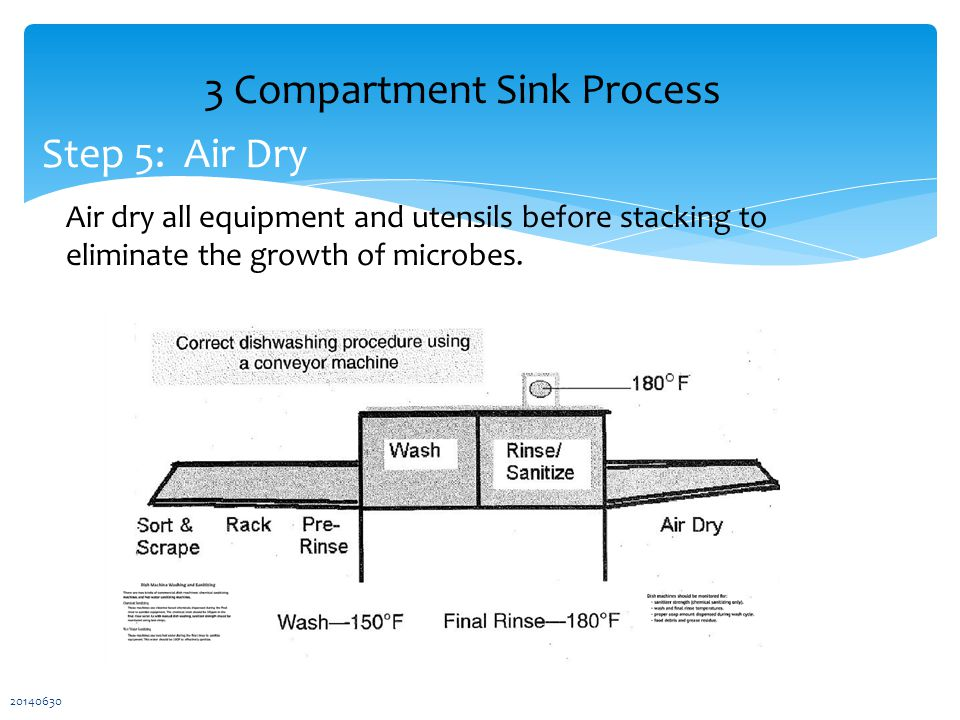 Step 5: Air Dry 20140630 Air dry all equipment and utensils before stacking to eliminate the growth of microbes.