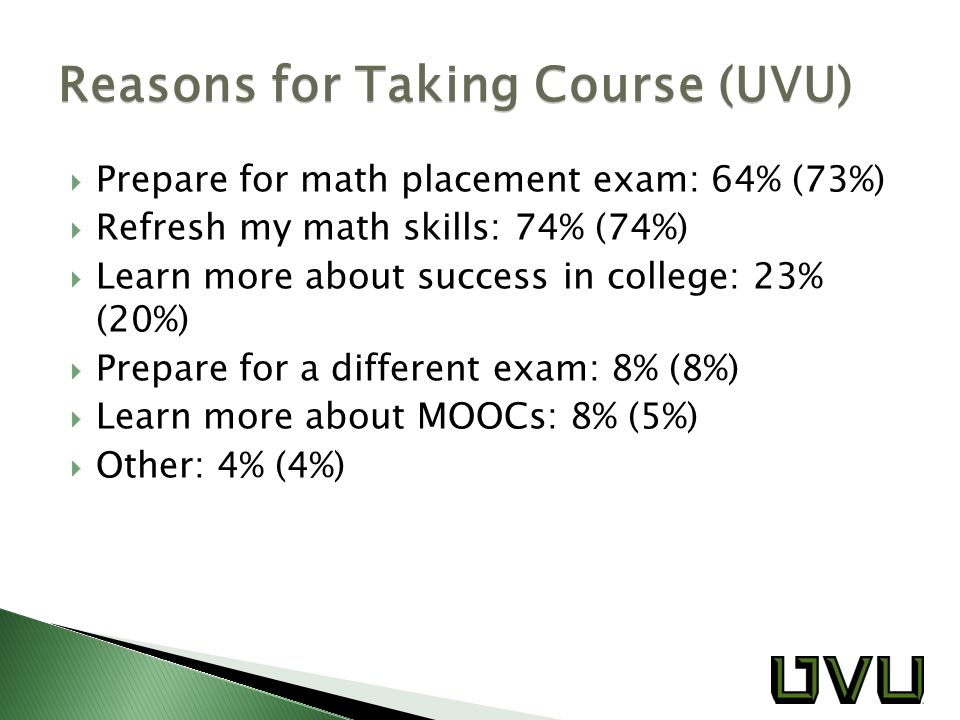  Prepare for math placement exam: 64% (73%)  Refresh my math skills: 74% (74%)  Learn more about success in college: 23% (20%)  Prepare for a different exam: 8% (8%)  Learn more about MOOCs: 8% (5%)  Other: 4% (4%) Reasons for Taking Course (UVU)