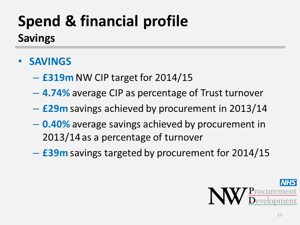 Spend & financial profile Savings SAVINGS – £319m NW CIP target for 2014/15 – 4.74% average CIP as percentage of Trust turnover – £29m savings achieved by procurement in 2013/14 – 0.40% average savings achieved by procurement in 2013/14 as a percentage of turnover – £39m savings targeted by procurement for 2014/15 13