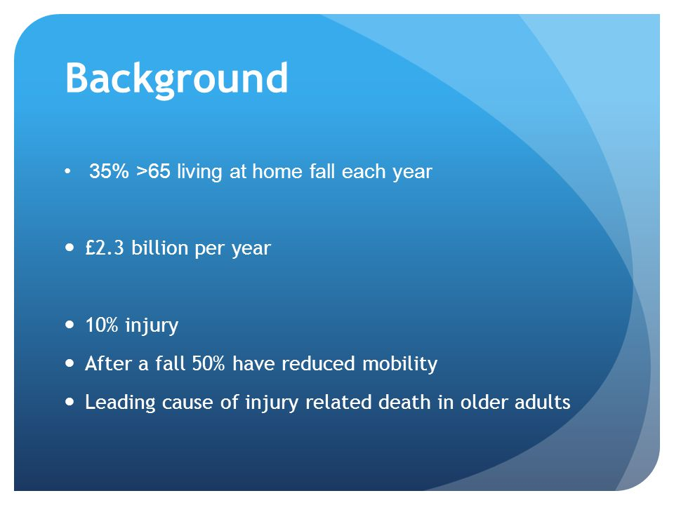 Background 35% >65 living at home fall each year £2.3 billion per year 10% injury After a fall 50% have reduced mobility Leading cause of injury relat