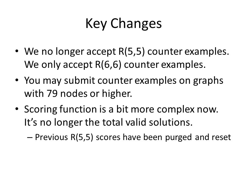 Key Changes We no longer accept R(5,5) counter examples.