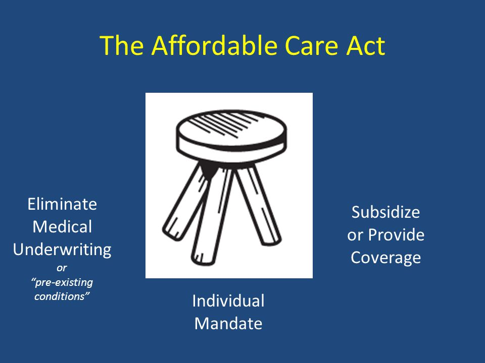 "Eliminate Medical Underwriting or ""pre-existing conditions"" Individual Mandate Subsidize or Provide Coverage The Affordable Care Act"