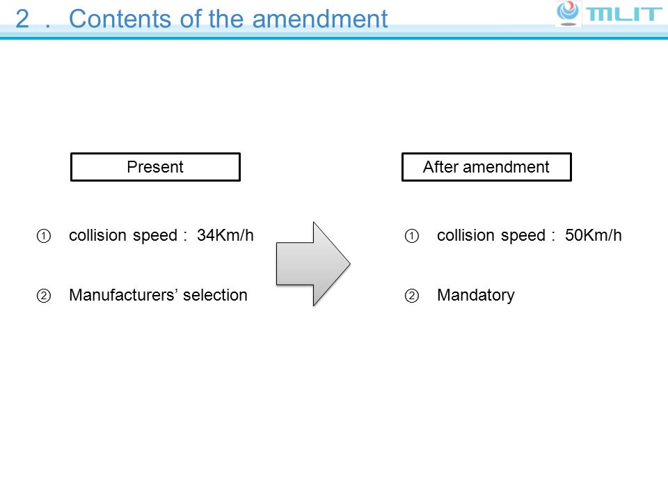 2. Contents of the amendment PresentAfter amendment ① collision speed : 34Km/h ② Manufacturers' selection ① collision speed : 50Km/h ② Mandatory