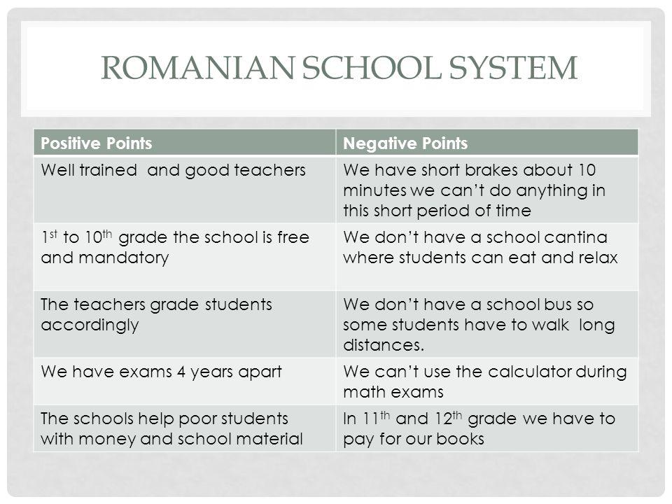 CZECH EDUCATION SYSTEM Positive PointsNegative Points Free education for everyone Our education starts very early at 8 o´clock.