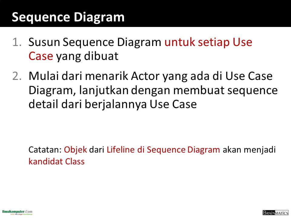 Sequence Diagram 1.Susun Sequence Diagram untuk setiap Use Case yang dibuat 2.Mulai dari menarik Actor yang ada di Use Case Diagram, lanjutkan dengan membuat sequence detail dari berjalannya Use Case Catatan: Objek dari Lifeline di Sequence Diagram akan menjadi kandidat Class