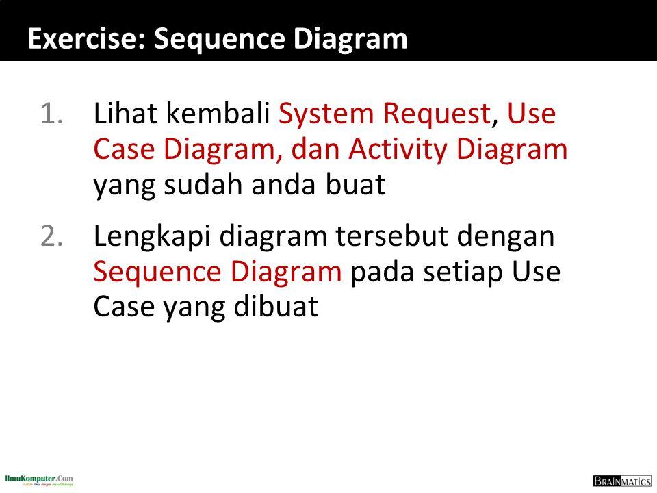 Exercise: Sequence Diagram 1.Lihat kembali System Request, Use Case Diagram, dan Activity Diagram yang sudah anda buat 2.Lengkapi diagram tersebut dengan Sequence Diagram pada setiap Use Case yang dibuat