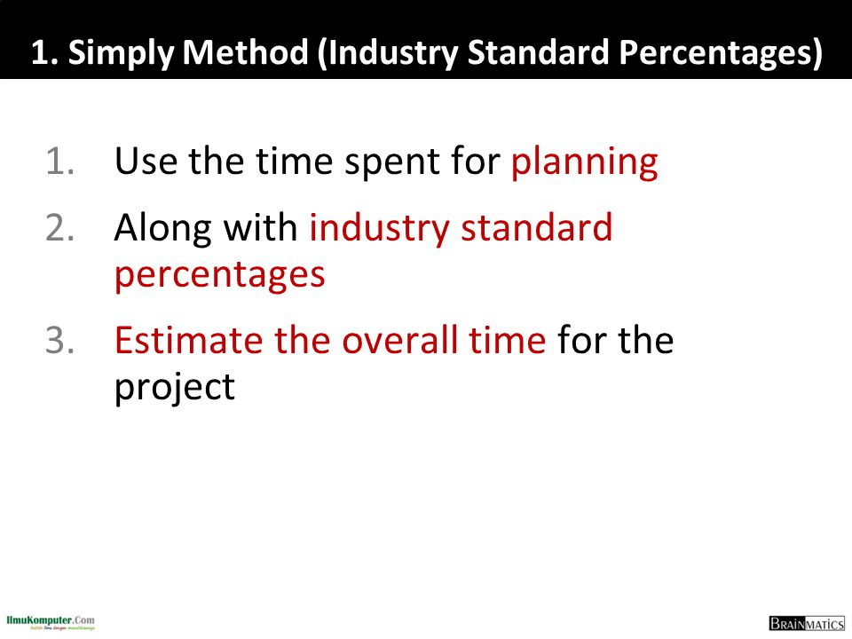 1. Simply Method (Industry Standard Percentages) 1.Use the time spent for planning 2.Along with industry standard percentages 3.Estimate the overall t