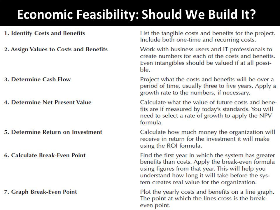 Economic Feasibility: Should We Build It?