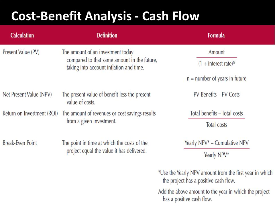 Cost-Benefit Analysis - Cash Flow